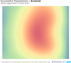 possessions-titled-arsenal